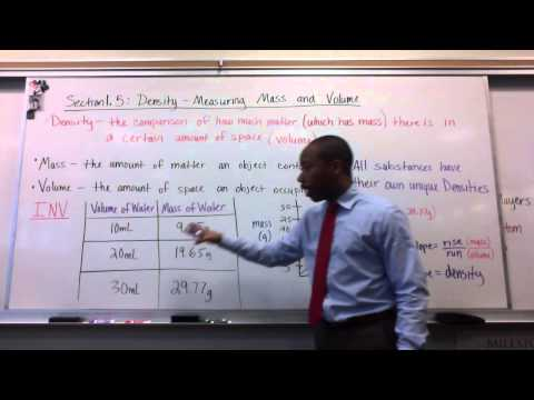 #6 Density-Measuring Mass and Volume (1.5)