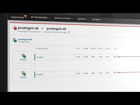 Discover, Monitor, and Troubleshoot Application Dependencies with Server & Application Monitor