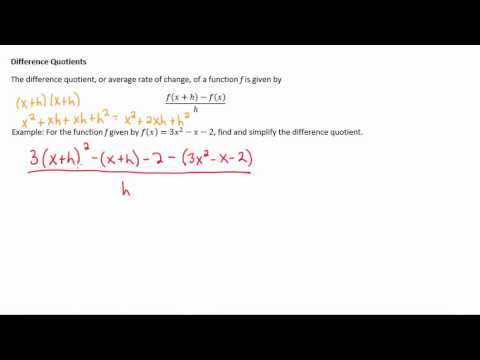 The Difference Quotient, Example 3