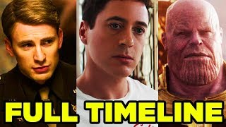 Marvel Cinematic Universe FULL TIMELINE - Road to Avengers Infinity War
