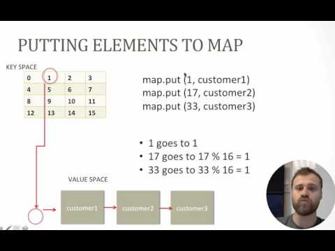 5- How map collection work in Java?