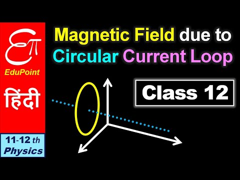 Magnetic Field on the Axis of a Circular Current Loop || Class 12 - Moving Charge and Magnetism