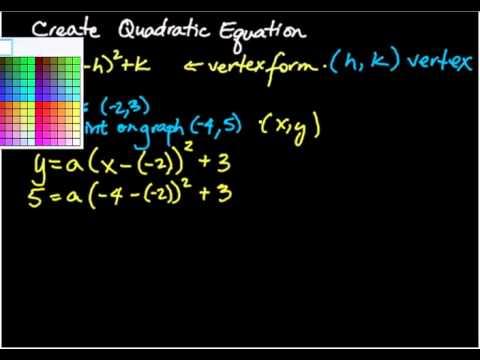 Creating Quadratic Equation
