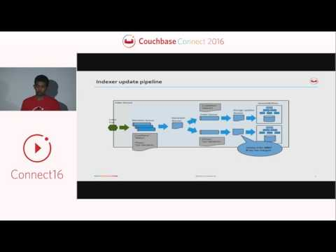 Memory-optimized indexes: how they work – Couchbase Connect 2016