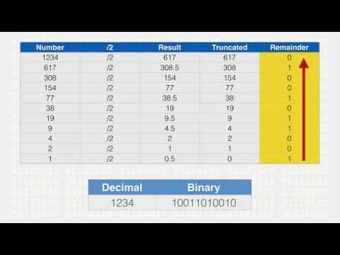 Converting Decimal to Binary