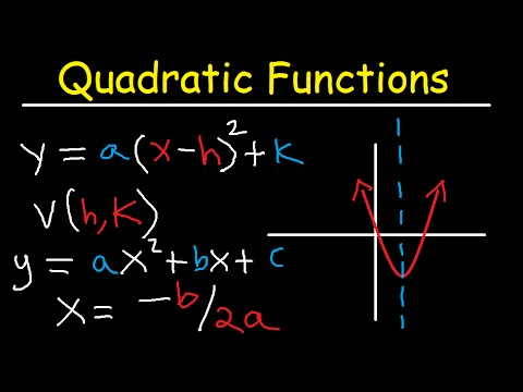 Graphing Quadratic Functions In Vertex and Standard Form With Transformations - Algebra