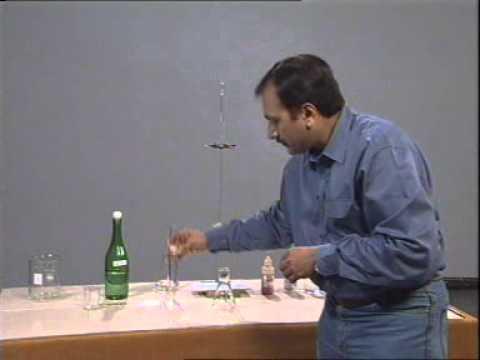 Measurement of Acidity