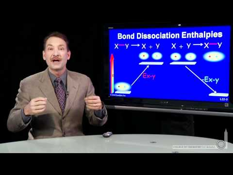 Bond Dissociation Enthalpy