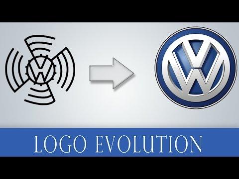 Logo Evolution: Volkswagen Logo History (1939-2016)