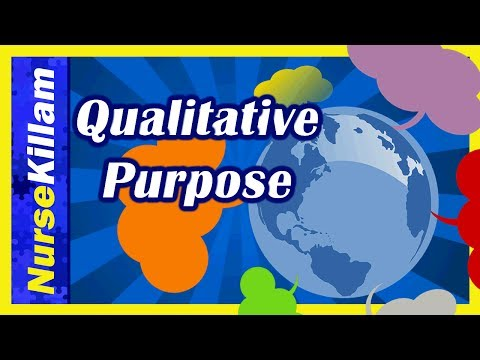 Qualitative purpose wording for writing a research proposal, publication or thesis (Purpose Part 2)