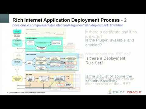 Evolving the Java User Experience to Meet Today's Security Challenges