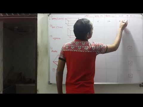 Class 8th Maths Ch 8 Ex 8.1 Basic