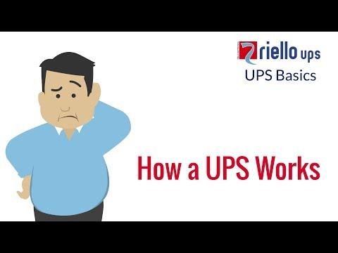 UPS Basics: How A UPS Works