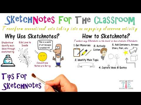 Sketchnotes for Classroom: Why, How, and Tips
