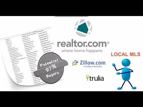 For $99 Flat Fee to List your Property in the MLS, and hundreds of sites (for Sale or Rent)