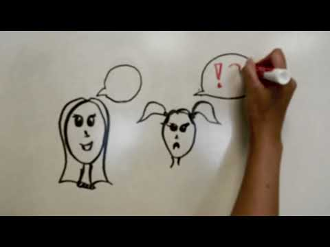 Occupational Therapists Do: Motivational Interviewing (Team 3)