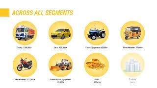 Shriram Automall – Corporate Video