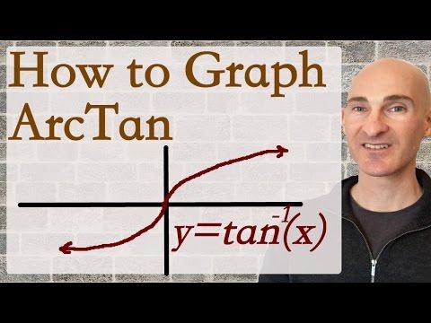 How to Graph Arctan (tangent inverse)