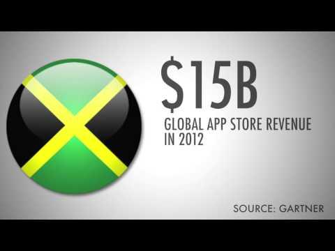 Apple and Google Create Massive App Economy