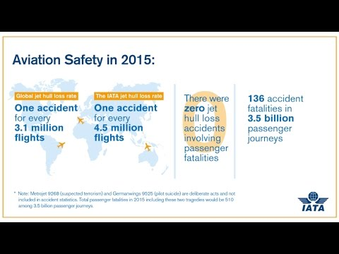 Safety Performance 2015