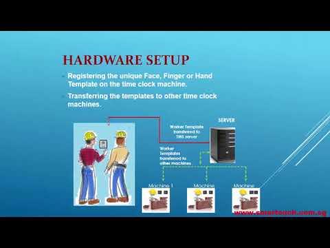 BCA EPSS Bas System Singapore : BCA EPSS BAS Software Complete User Guide