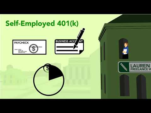 Selecting Small Business Retirement Plans - Self-employed 401(k)| Fidelity Investments