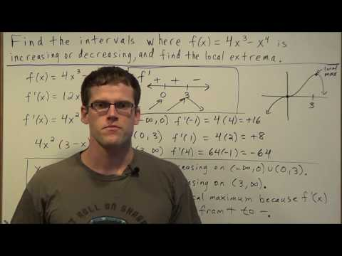 Finding local minimum maximum values of a function