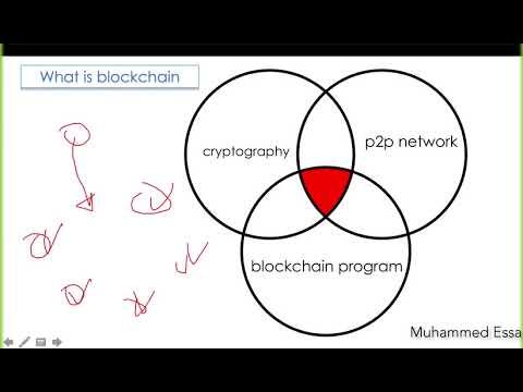 3 Blockchain Technology & Bitcoin