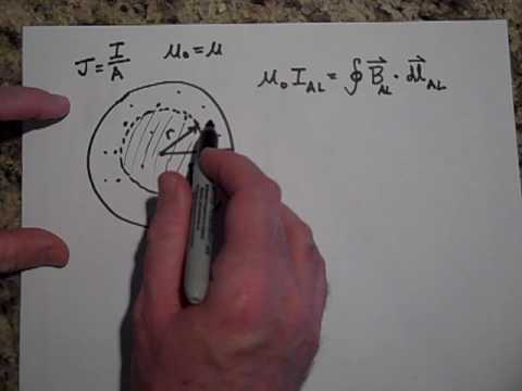Applications of Ampere's Law (part I)