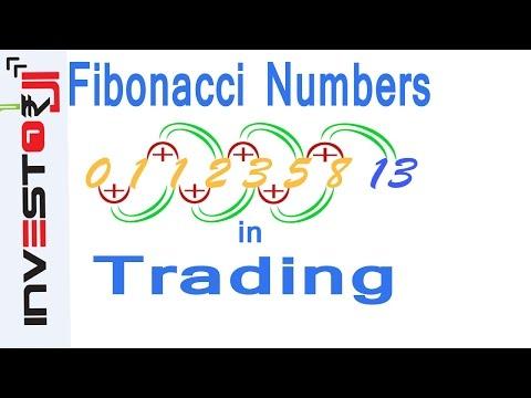 Fibonacci Numbers and Golden Ratio in Trading[in Hindi]