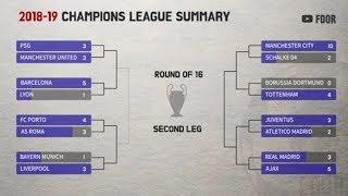 [UCL 18 19] UEFA Champions League 2018-19