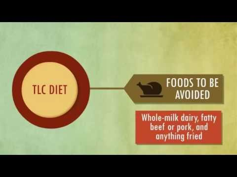TLC Diet – Your Key to a Healthy Lifestyle. TLC Diet Regime