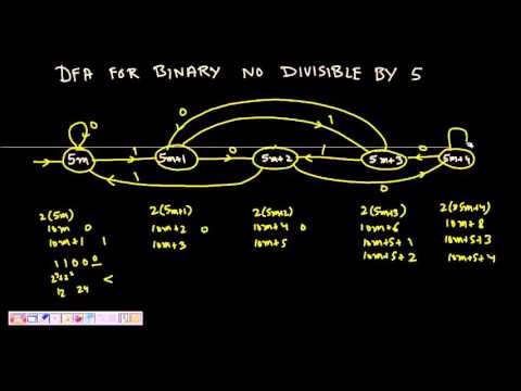 7 Deterministic Finite Automata (DFA) of Binary Number divisible by 5