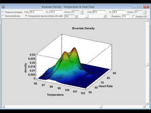 Bivariate Density Statlet