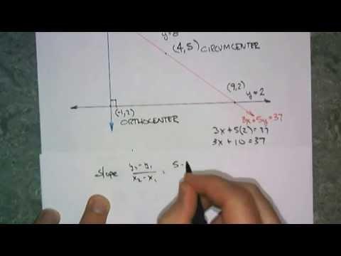 Euler with Algebra