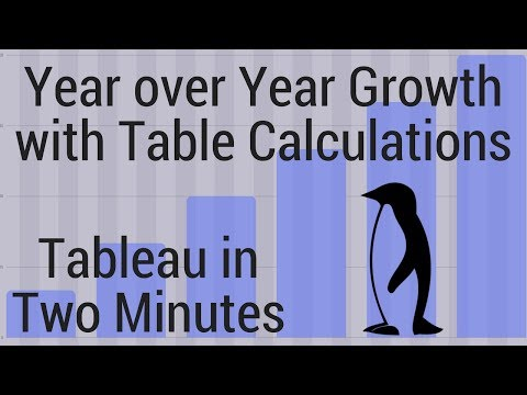Tableau in Two Minutes - Using Table Calculations to Get Year over Year Growth