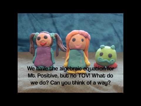 Graphing Linear Relations- Claymation