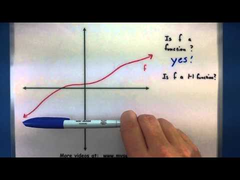 Pre-Calculus - Determine if a function is one to one