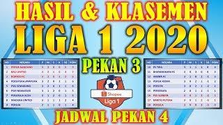 Hasil dan Klasemen Liga 1 Indonesia 2020 Pekan 3 Lengkap Jadwal Shopee Liga 1 Pekan 4