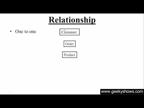 95. Relationship between Tables in SQL (Hindi)