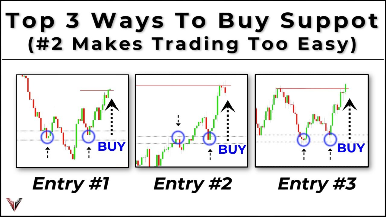 Secrets To Buying At Support (THIS IS WHAT YOU MUST KNOW...)