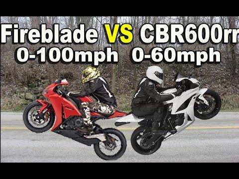 2015 Honda CBR 1000 R Performance-vs ZX10R Top Speed - 2013 Honda