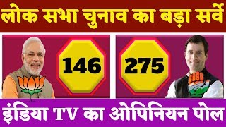 Assam General Election opinion poll 2019   Latest - PakVim