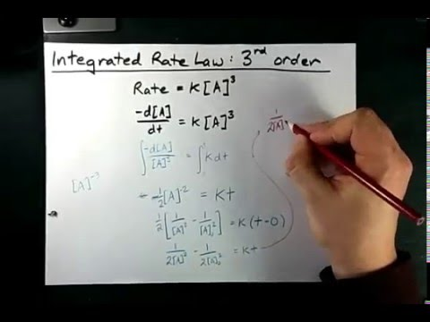 Integrated Rate Law for a Third (3rd) Order Reaction