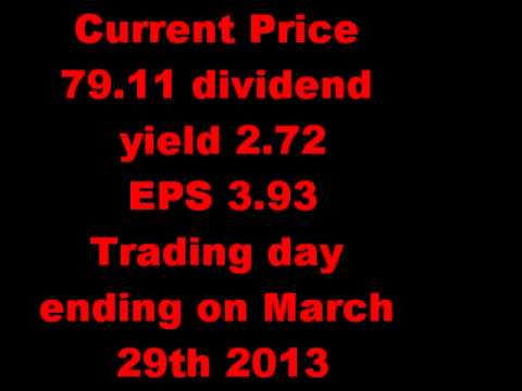 PepsiCo, Inc Stock look March 29th 2013 end of trading day