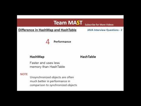 Java Interview Series - 2 | Difference between Hashmap and HashTable | Team MAST