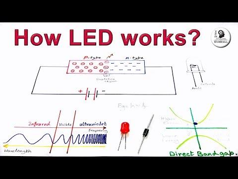 How LED works