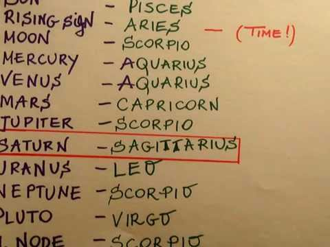 Knowing Who You Are - Your Birth Chart