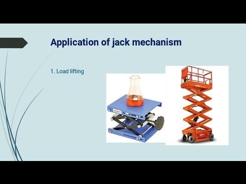 SCISSOR JACK MECHANISM