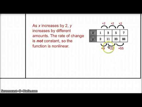 Comparing Linear vs Nonlinear Functions